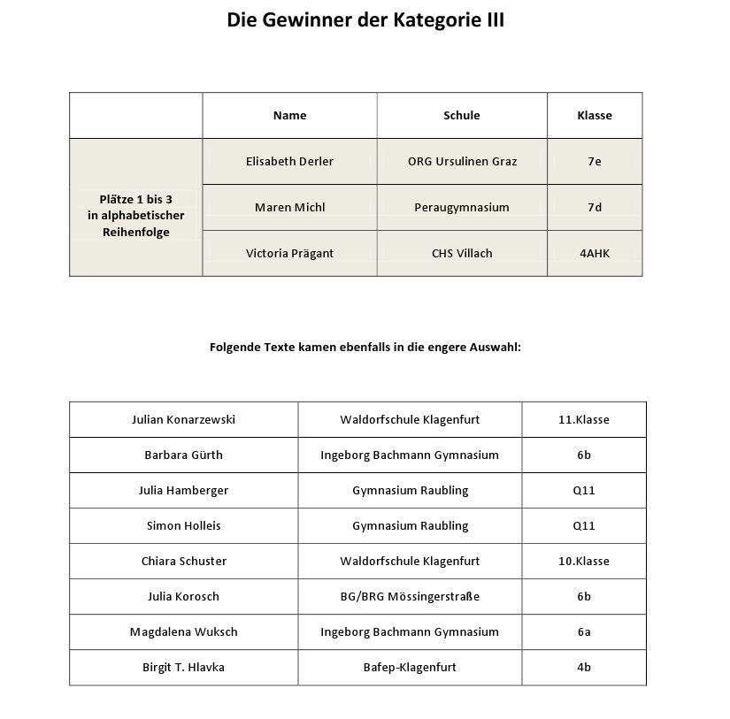 ingeborg-bachmann-gymnasium - jb-literaturwettbewerb 2017, Einladung